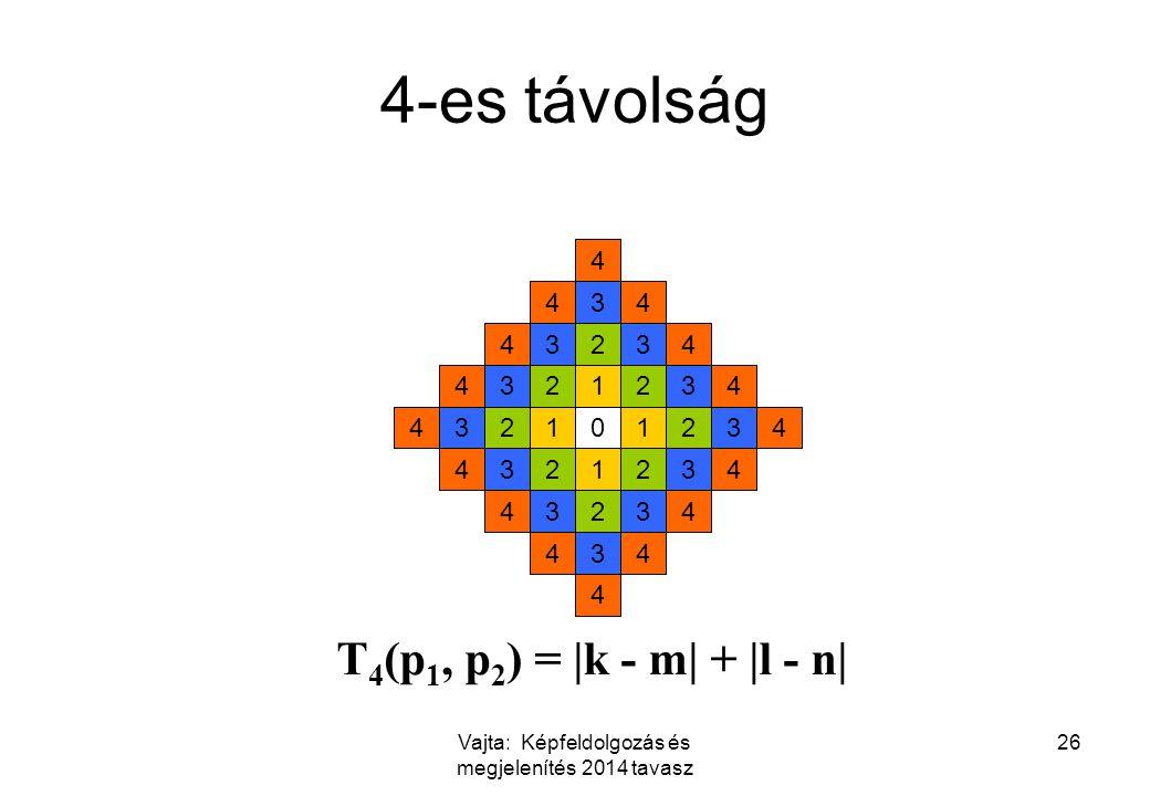 Vajta: Képfeldolgozás és megjelenítés 2014 tavasz 26 4-es távolság T 4 (p 1, p 2 ) = |k - m| + |l - n| 0 1 1 1 1 2 2 2 2 2 2 2 2 3 3 3 3 3 3 3 3 3 3 3 3 4 4 4 4 4 4 4 4 4 4 4 4 4 4 4 4