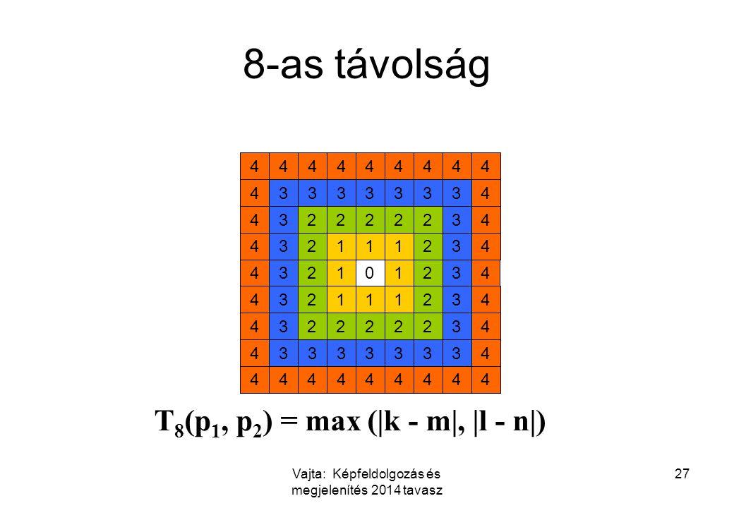 Vajta: Képfeldolgozás és megjelenítés 2014 tavasz 27 8-as távolság T 8 (p 1, p 2 ) = max (|k - m|, |l - n|) 0 1 1 1 1 1 2 1 2 1 2 1 2 2 2 3 2 2 3 2 2 3 2 3 22 4 4 2 2 4 2 333 3 3 3 3 333 333 3 3 3 3 333 4444 4 4 4 4 4 4 44444 4 44 4 4 4 4 4 4 4 4444
