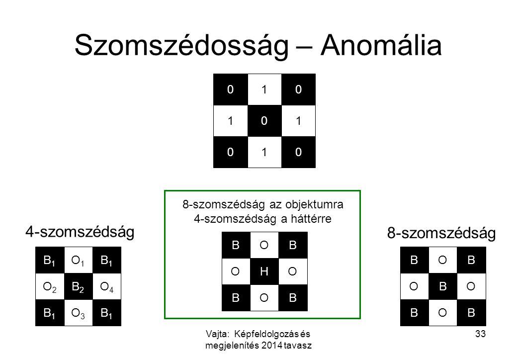 Vajta: Képfeldolgozás és megjelenítés 2014 tavasz 33 Szomszédosság – Anomália 010 101 010 B1B1 O1O1 B1B1 O2O2 B2B2 O4O4 B1B1 O3O3 B1B1 4-szomszédság BOB OBO BOB 8-szomszédság BOB OHO BOB 8-szomszédság az objektumra 4-szomszédság a háttérre