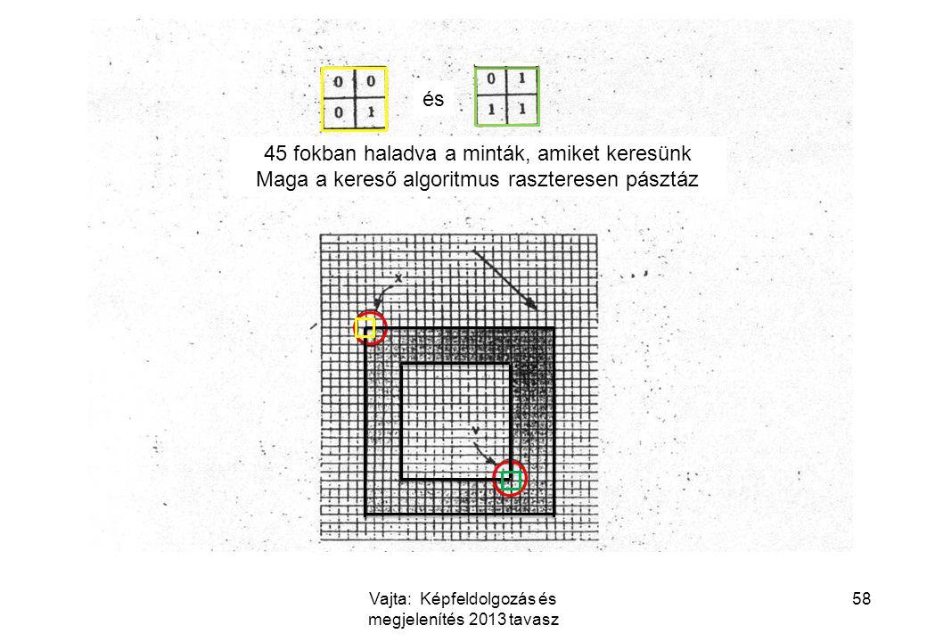 Vajta: Képfeldolgozás és megjelenítés 2013 tavasz 58 45 fokban haladva a minták, amiket keresünk Maga a kereső algoritmus raszteresen pásztáz és