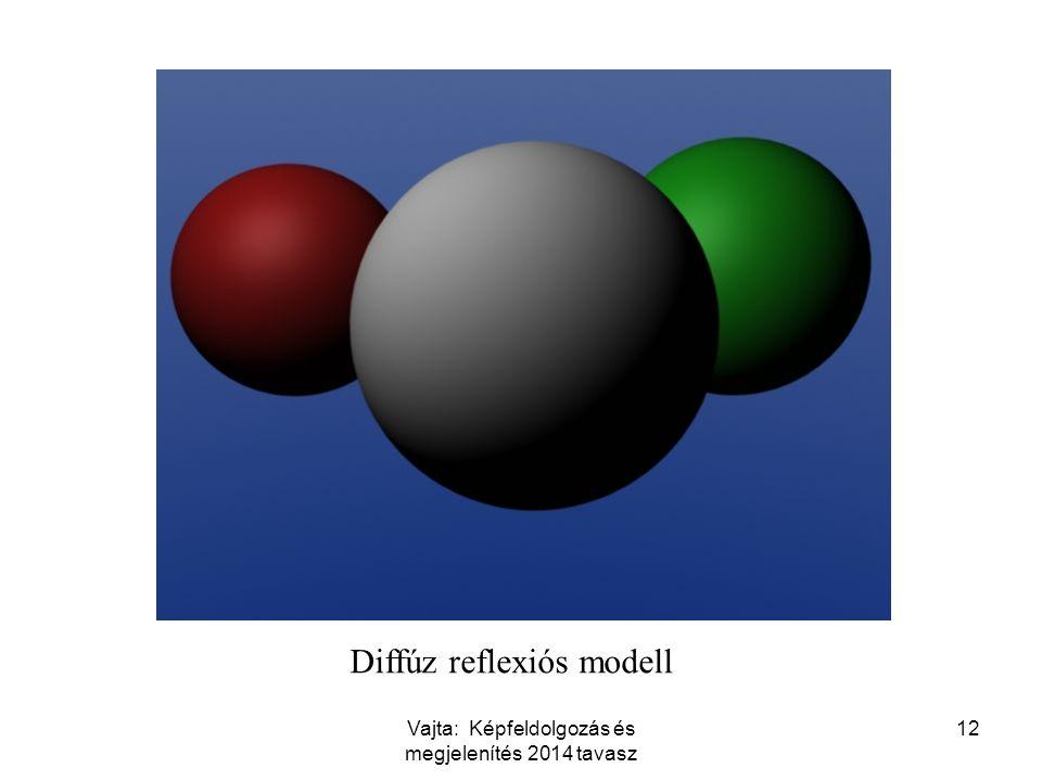 Vajta: Képfeldolgozás és megjelenítés 2014 tavasz 12 Diffúz reflexiós modell