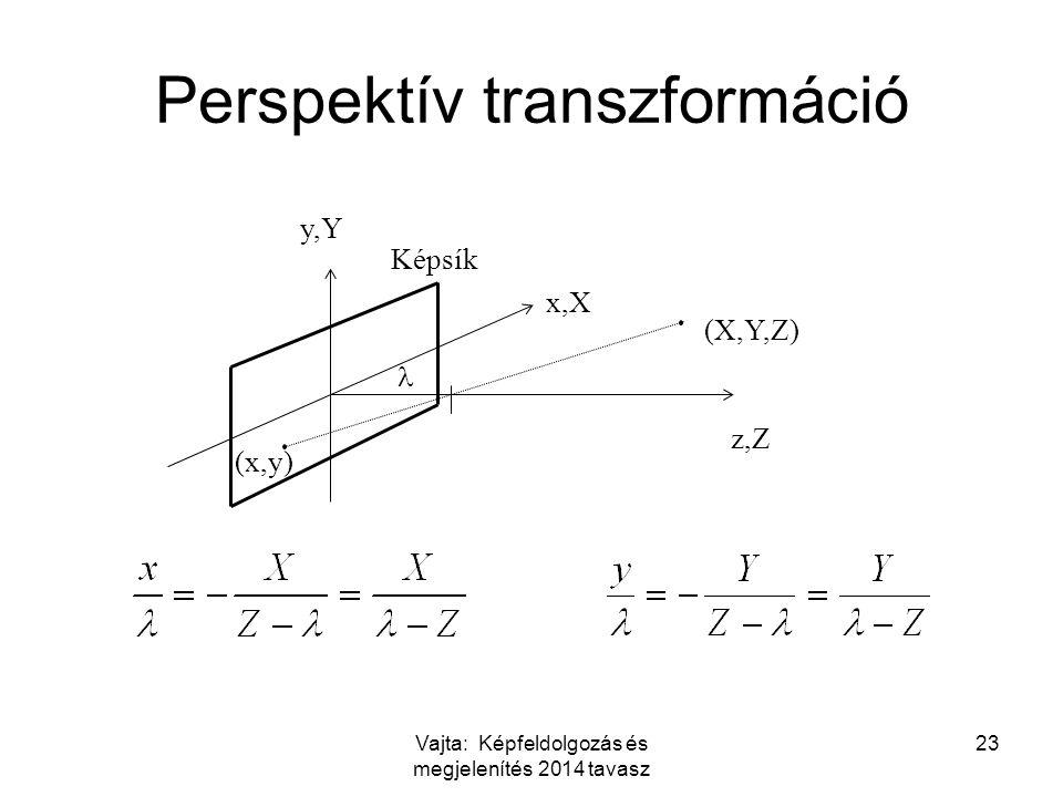 Vajta: Képfeldolgozás és megjelenítés 2014 tavasz 23 Perspektív transzformáció (X,Y,Z) Képsík (x,y) z,Z y,Y x,X