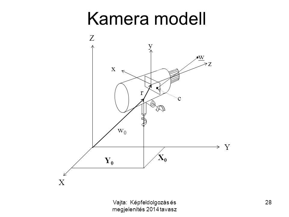 Vajta: Képfeldolgozás és megjelenítés 2014 tavasz 28 Kamera modell z w c y x w0w0 r Z X Y Y0Y0 X0X0