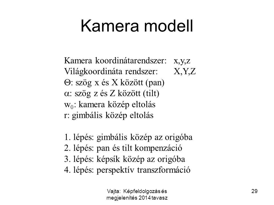 Vajta: Képfeldolgozás és megjelenítés 2014 tavasz 29 Kamera modell Kamera koordinátarendszer: x,y,z Világkoordináta rendszer:X,Y,Z  : szög x és X között (pan)  : szög z és Z között (tilt) w 0 : kamera közép eltolás r: gimbális közép eltolás 1.
