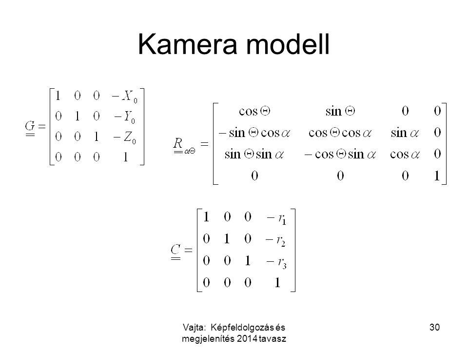 Vajta: Képfeldolgozás és megjelenítés 2014 tavasz 30 Kamera modell