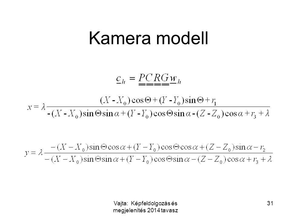 Vajta: Képfeldolgozás és megjelenítés 2014 tavasz 31 Kamera modell