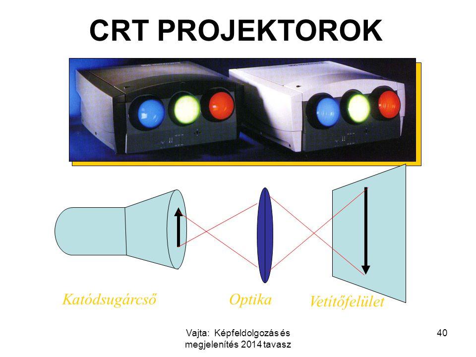 Vajta: Képfeldolgozás és megjelenítés 2014 tavasz 40 CRT PROJEKTOROK KatódsugárcsőOptika Vetítőfelület