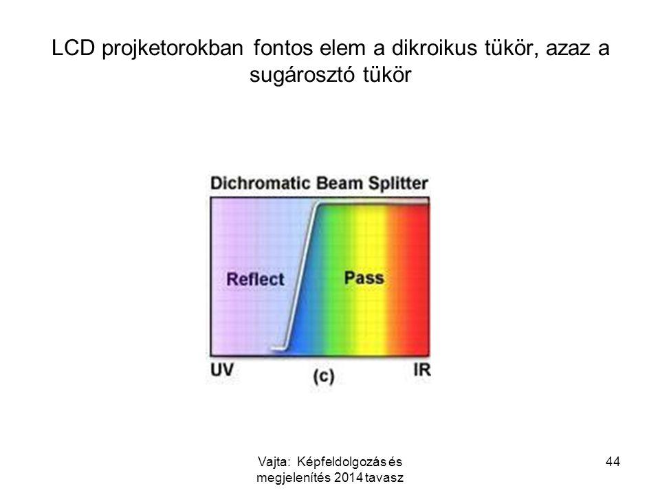 LCD projketorokban fontos elem a dikroikus tükör, azaz a sugárosztó tükör Vajta: Képfeldolgozás és megjelenítés 2014 tavasz 44