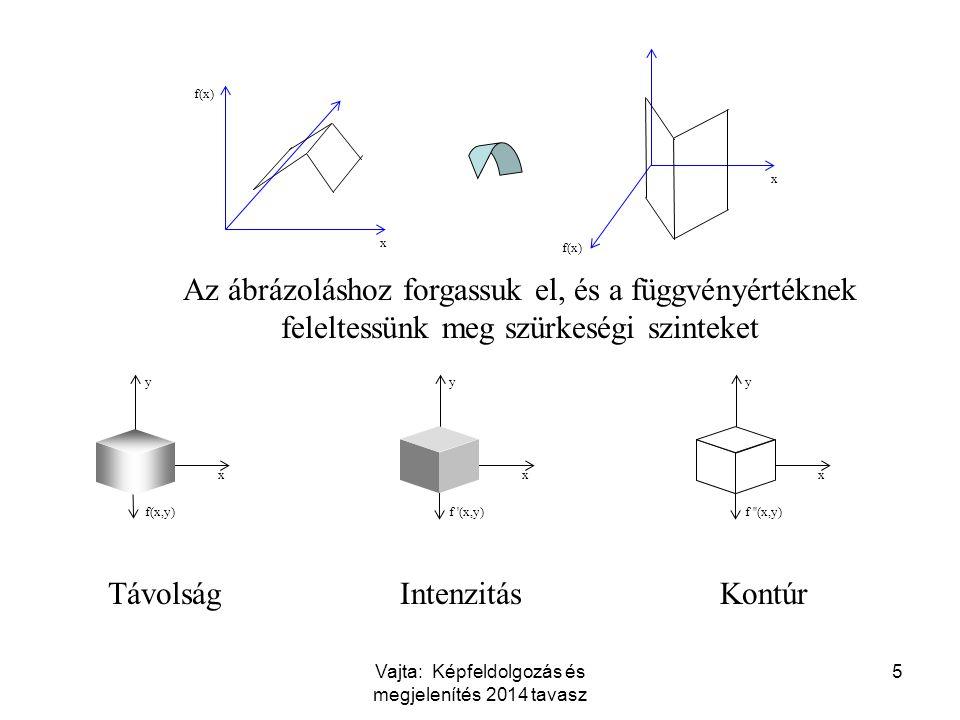 Vajta: Képfeldolgozás és megjelenítés 2014 tavasz 5 x f(x) x x y f(x,y) x y f (x,y) x y f (x,y) Az ábrázoláshoz forgassuk el, és a függvényértéknek feleltessünk meg szürkeségi szinteket TávolságIntenzitásKontúr