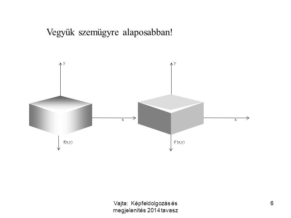 Vajta: Képfeldolgozás és megjelenítés 2014 tavasz 6 Vegyük szemügyre alaposabban! x y f(x,y) x y f '(x,y)