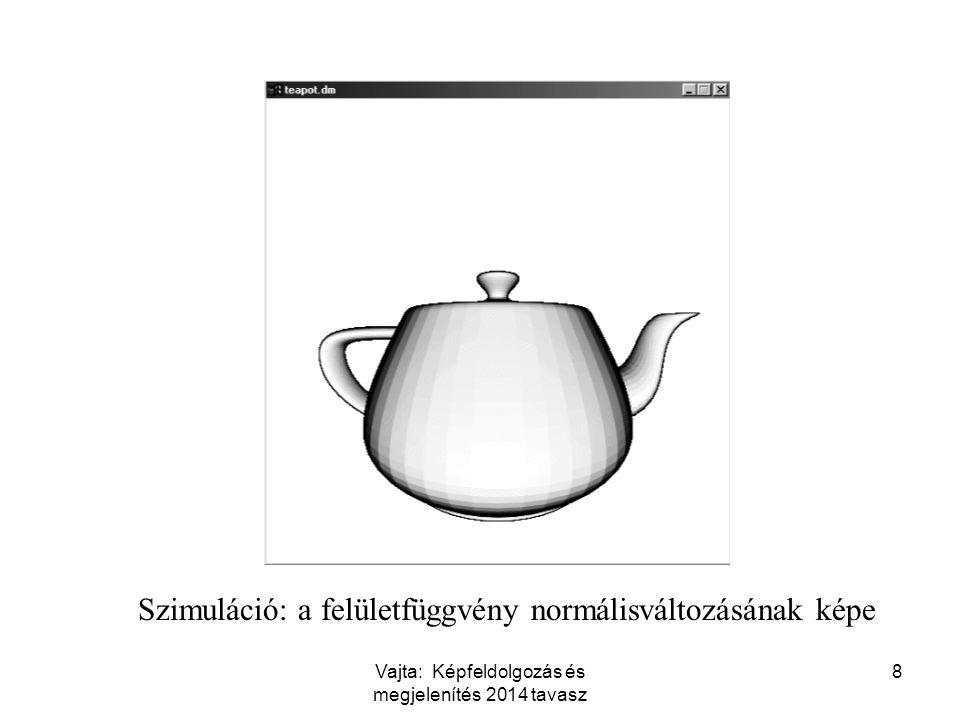 Vajta: Képfeldolgozás és megjelenítés 2014 tavasz 8 Szimuláció: a felületfüggvény normálisváltozásának képe