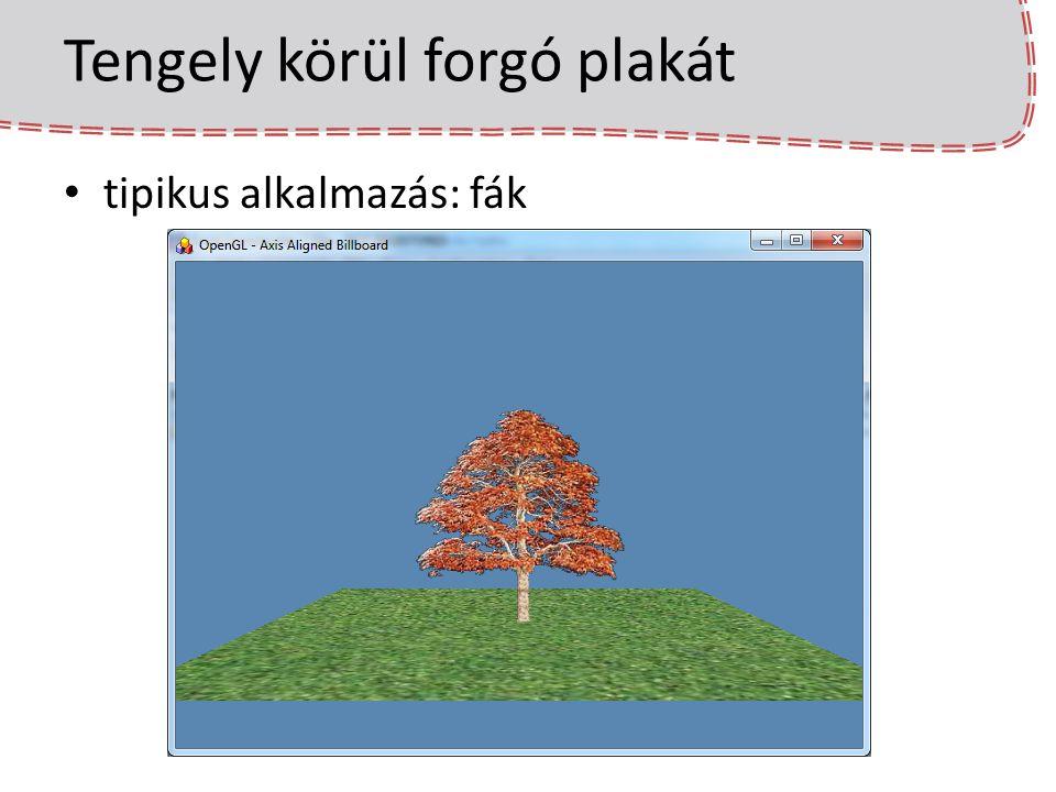 Tengely körül forgó plakát tipikus alkalmazás: fák