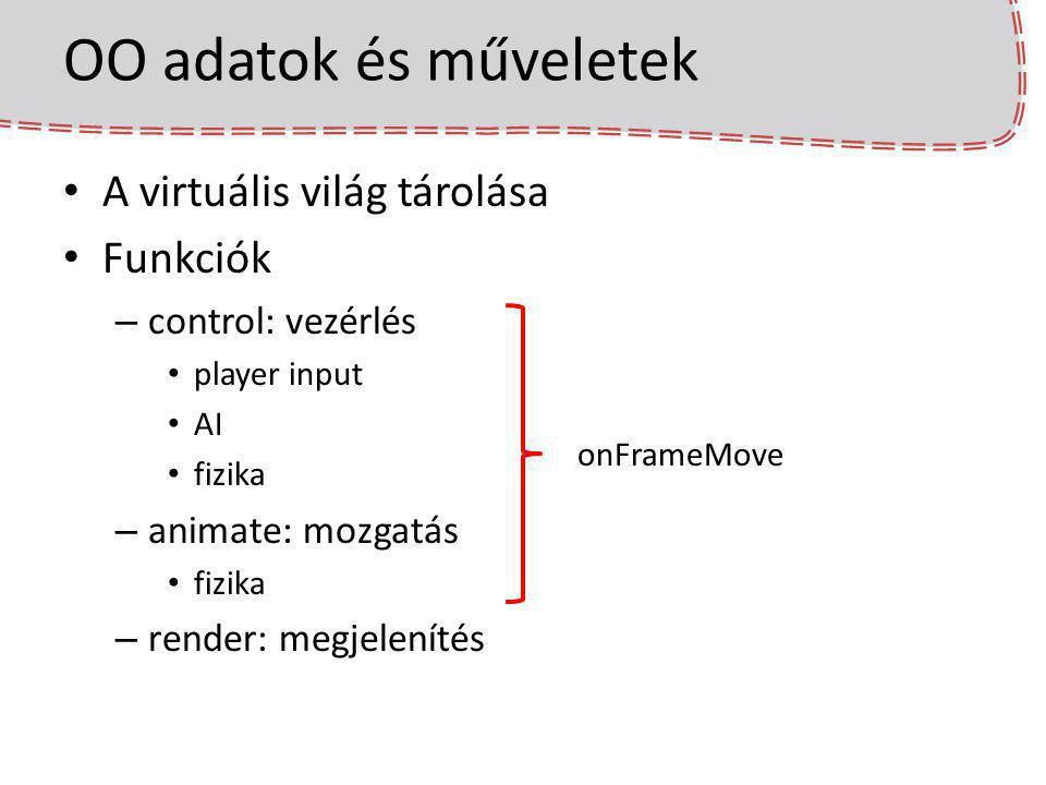 OO adatok és műveletek A virtuális világ tárolása Funkciók – control: vezérlés player input AI fizika – animate: mozgatás fizika – render: megjeleníté