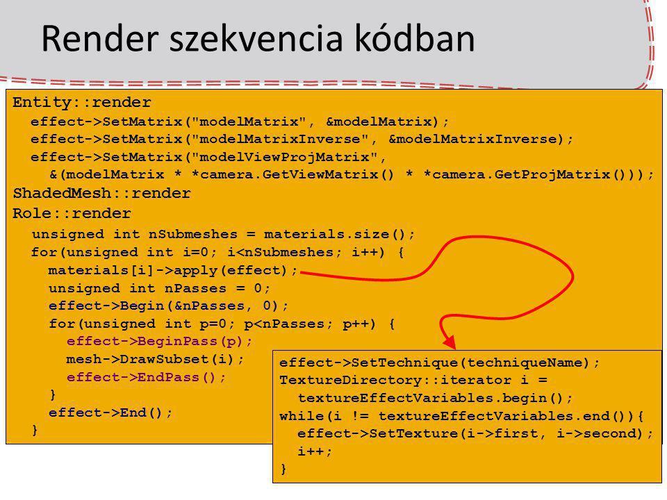 Render szekvencia kódban Entity::render effect->SetMatrix(