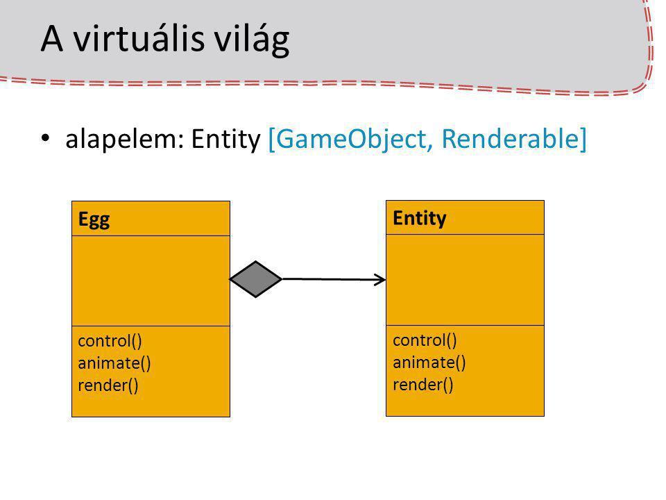 A virtuális világ alapelem: Entity [GameObject, Renderable] Entity control() animate() render() Egg control() animate() render()