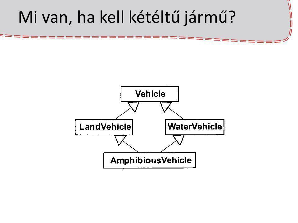 Mi van, ha kell kétéltű jármű?