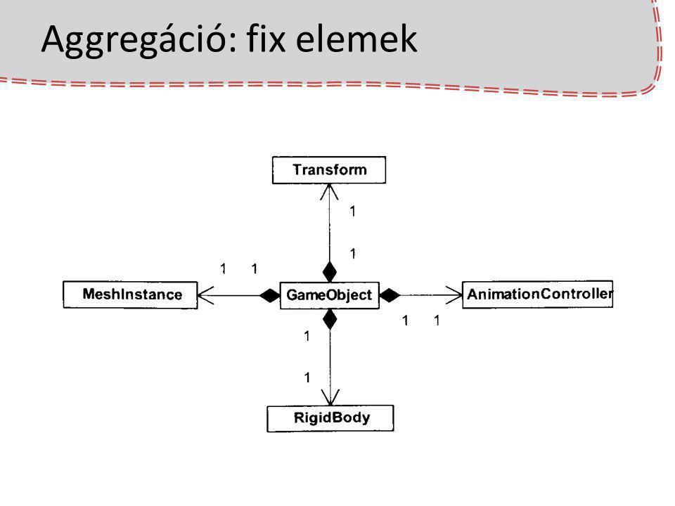 Aggregáció: fix elemek
