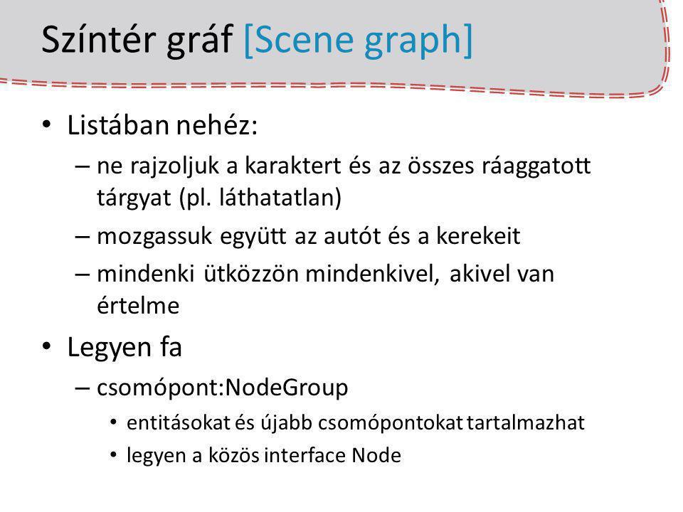 Színtér gráf [Scene graph] Listában nehéz: – ne rajzoljuk a karaktert és az összes ráaggatott tárgyat (pl. láthatatlan) – mozgassuk együtt az autót és