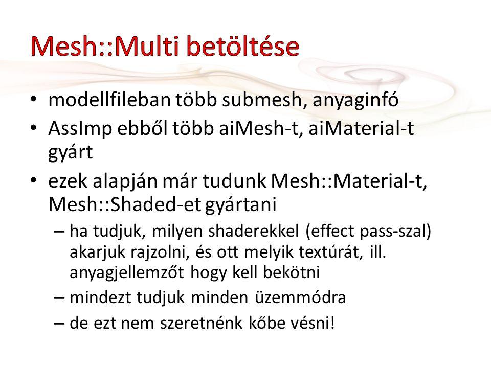 modellfileban több submesh, anyaginfó AssImp ebből több aiMesh-t, aiMaterial-t gyárt ezek alapján már tudunk Mesh::Material-t, Mesh::Shaded-et gyártani – ha tudjuk, milyen shaderekkel (effect pass-szal) akarjuk rajzolni, és ott melyik textúrát, ill.