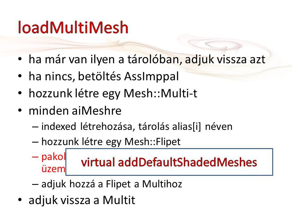 ha már van ilyen a tárolóban, adjuk vissza azt ha nincs, betöltés AssImppal hozzunk létre egy Mesh::Multi-t minden aiMeshre – indexed létrehozása, tárolás alias[i] néven – hozzunk létre egy Mesh::Flipet – pakoljunk bele Mesh::Shaded-eket, ahány üzemmódot akarunk támogatni – adjuk hozzá a Flipet a Multihoz adjuk vissza a Multit