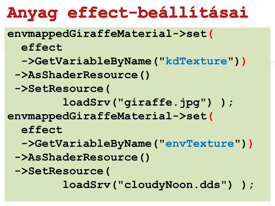 envmappedGiraffeMaterial->set( effect ->GetVariableByName( kdTexture )) ->AsShaderResource() ->SetResource( loadSrv( giraffe.jpg ) ); envmappedGiraffeMaterial->set( effect ->GetVariableByName( envTexture )) ->AsShaderResource() ->SetResource( loadSrv( cloudyNoon.dds ) );