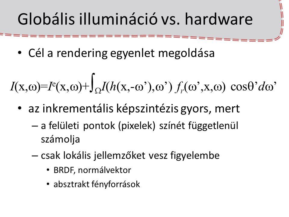 Globális illumináció vs. hardware Cél a rendering egyenlet megoldása az inkrementális képszintézis gyors, mert – a felületi pontok (pixelek) színét fü