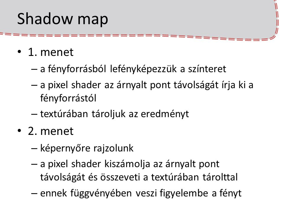 Shadow map 1.