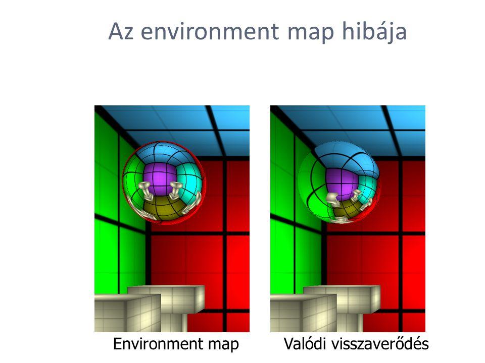 Az environment map hibája Environment mapValódi visszaverődés