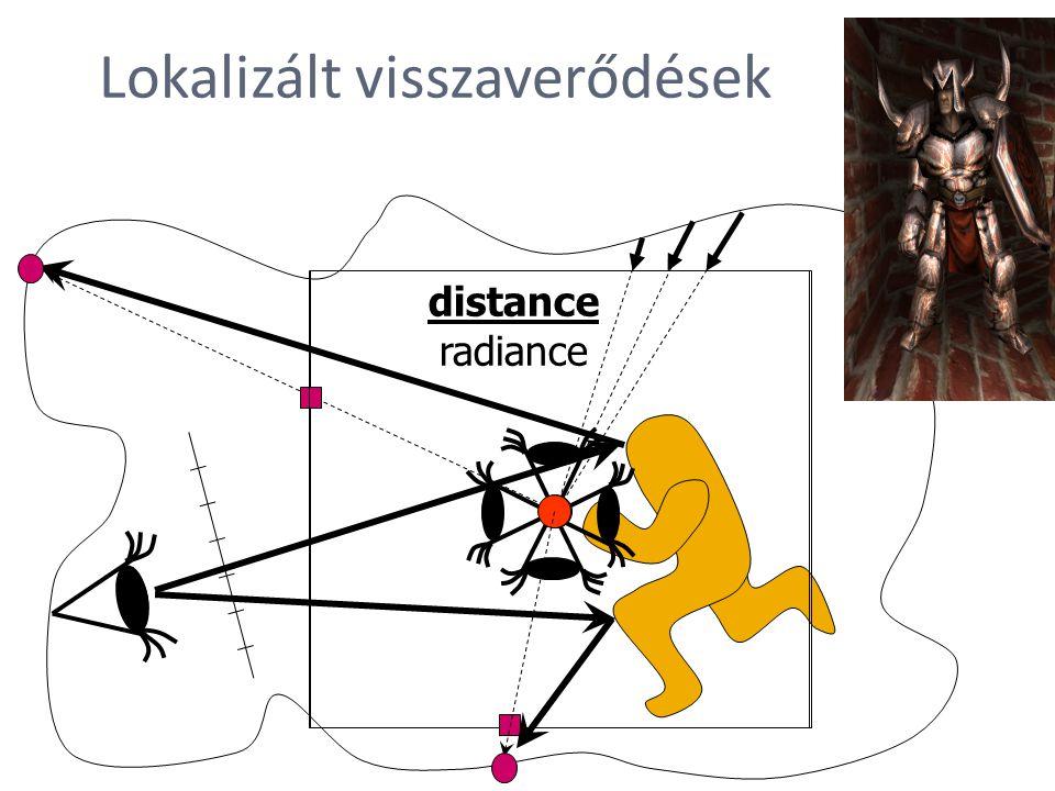 Lokalizált visszaverődések distance radiance