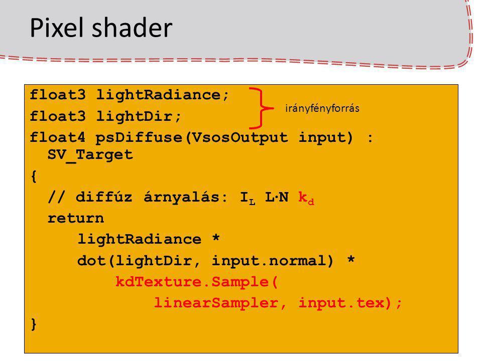 Pixel shader float3 lightRadiance; float3 lightDir; float4 psDiffuse(VsosOutput input) : SV_Target { // diffúz árnyalás: I L L · N k d return lightRad