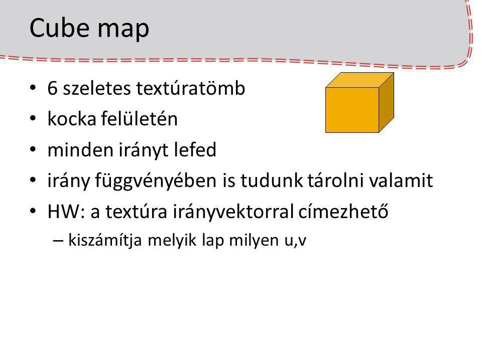 Cube map 6 szeletes textúratömb kocka felületén minden irányt lefed irány függvényében is tudunk tárolni valamit HW: a textúra irányvektorral címezhet