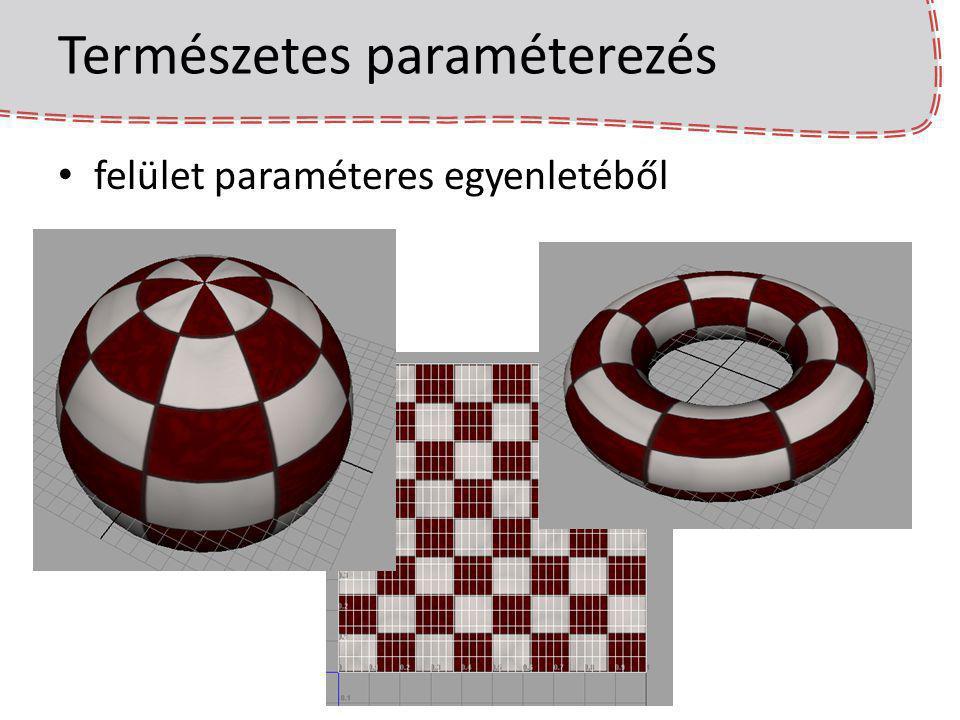 Természetes paraméterezés felület paraméteres egyenletéből
