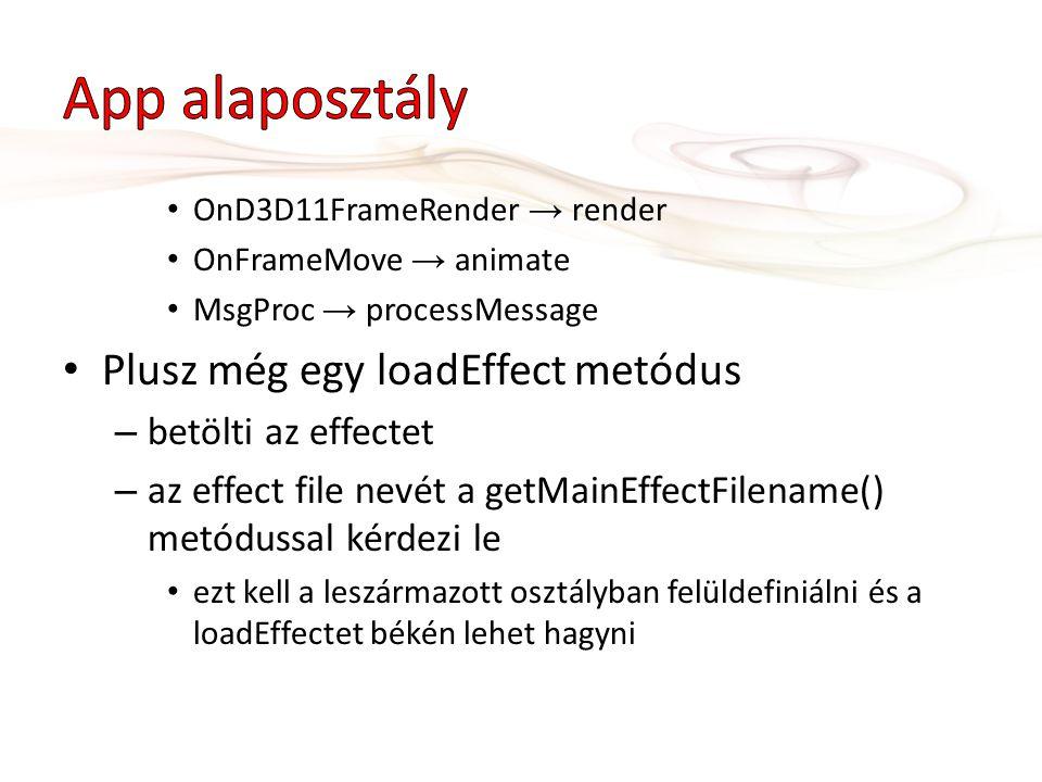 OnD3D11FrameRender → render OnFrameMove → animate MsgProc → processMessage Plusz még egy loadEffect metódus – betölti az effectet – az effect file nevét a getMainEffectFilename() metódussal kérdezi le ezt kell a leszármazott osztályban felüldefiniálni és a loadEffectet békén lehet hagyni