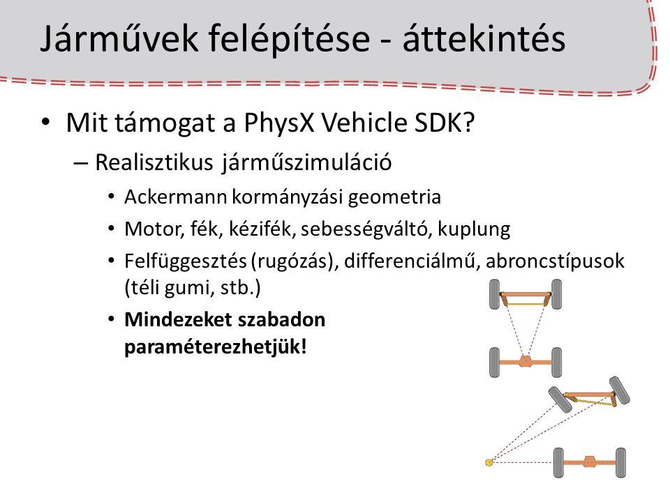 Járművek felépítése - áttekintés Mit támogat a PhysX Vehicle SDK? – Realisztikus járműszimuláció Ackermann kormányzási geometria Motor, fék, kézifék,