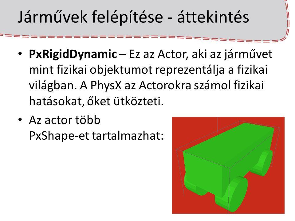 PxRigidDynamic – Ez az Actor, aki az járművet mint fizikai objektumot reprezentálja a fizikai világban. A PhysX az Actorokra számol fizikai hatásokat,