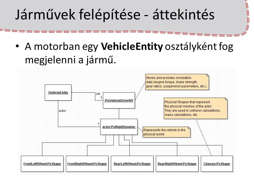 Járművek felépítése - áttekintés A motorban egy VehicleEntity osztályként fog megjelenni a jármű.
