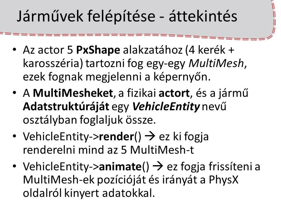 Járművek felépítése - áttekintés Az actor 5 PxShape alakzatához (4 kerék + karosszéria) tartozni fog egy-egy MultiMesh, ezek fognak megjelenni a képer