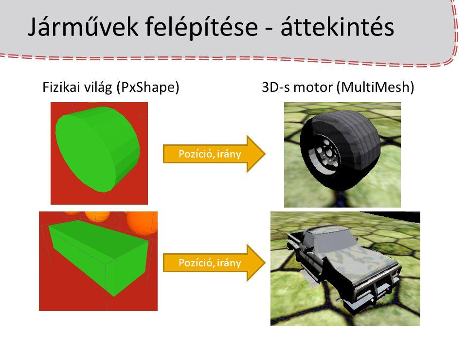 Járművek felépítése - áttekintés Fizikai világ (PxShape)3D-s motor (MultiMesh) Pozíció, irány