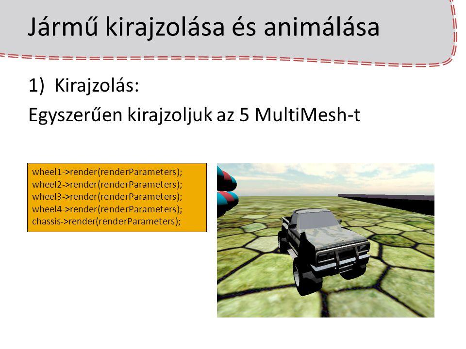 Jármű kirajzolása és animálása 1)Kirajzolás: Egyszerűen kirajzoljuk az 5 MultiMesh-t wheel1->render(renderParameters); wheel2->render(renderParameters