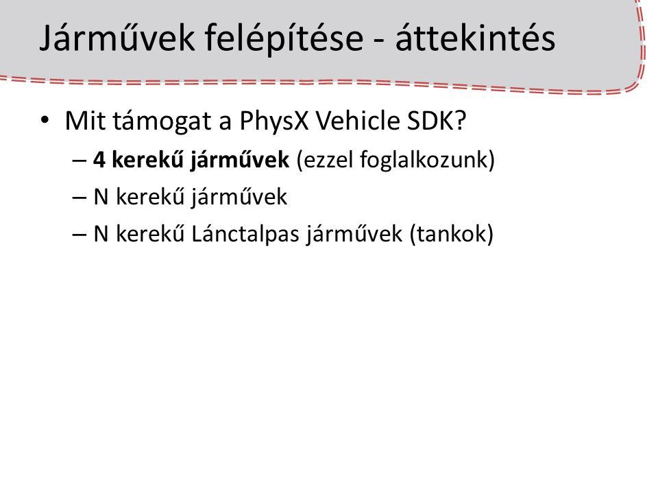 Járművek felépítése - áttekintés Mit támogat a PhysX Vehicle SDK? – 4 kerekű járművek (ezzel foglalkozunk) – N kerekű járművek – N kerekű Lánctalpas j