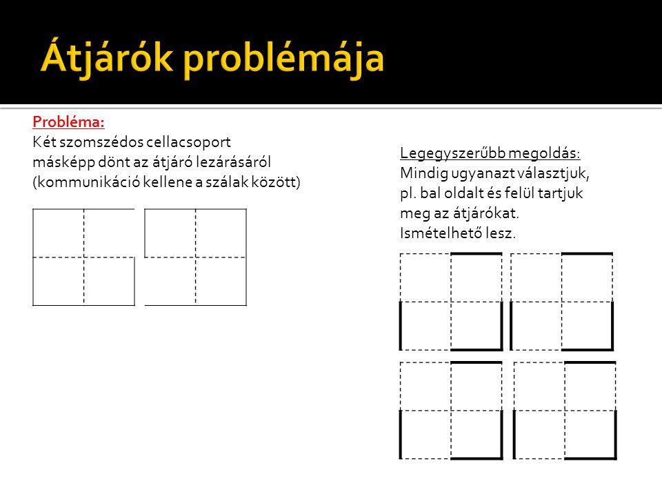 Probléma: Két szomszédos cellacsoport másképp dönt az átjáró lezárásáról (kommunikáció kellene a szálak között) Legegyszerűbb megoldás: Mindig ugyanaz