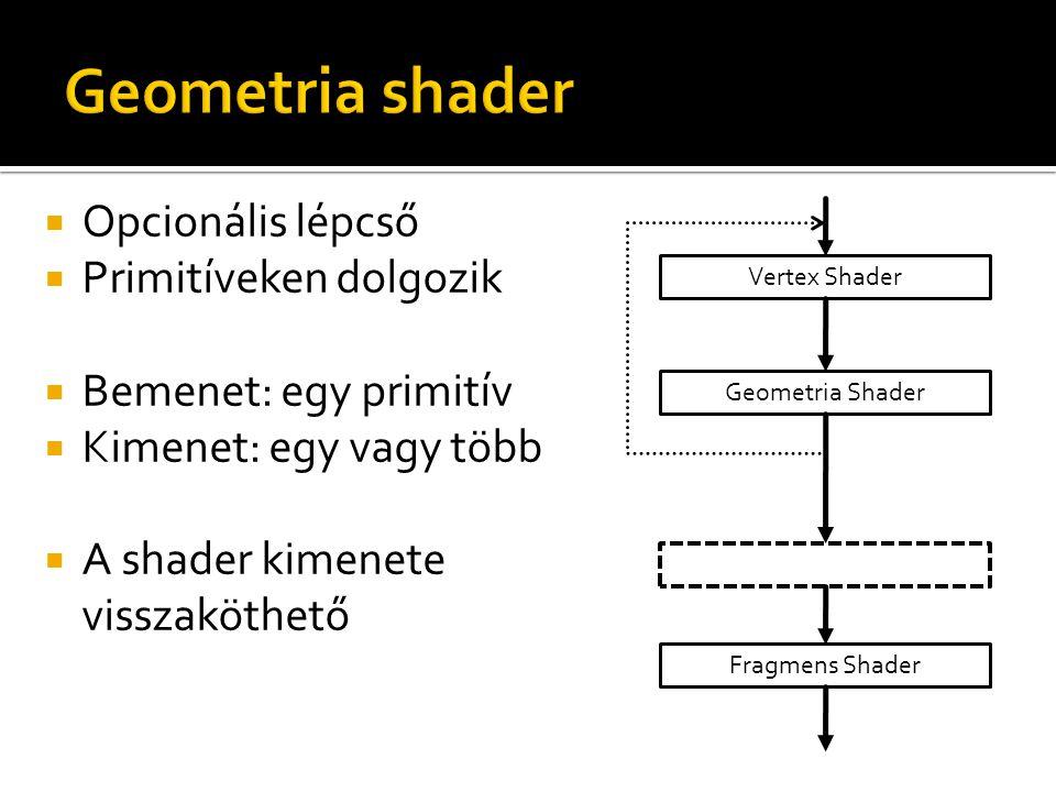  Opcionális lépcső  Primitíveken dolgozik  Bemenet: egy primitív  Kimenet: egy vagy több  A shader kimenete visszaköthető Vertex Shader Geometria Shader Fragmens Shader