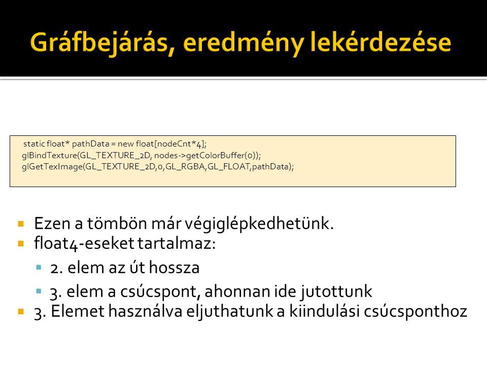 static float* pathData = new float[nodeCnt*4]; glBindTexture(GL_TEXTURE_2D, nodes->getColorBuffer(0)); glGetTexImage(GL_TEXTURE_2D,0,GL_RGBA,GL_FLOAT,pathData);  Ezen a tömbön már végiglépkedhetünk.