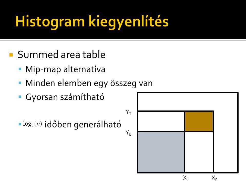  Summed area table  Mip-map alternatíva  Minden elemben egy összeg van  Gyorsan számítható  időben generálható YTYT YBYB XLXL XRXR