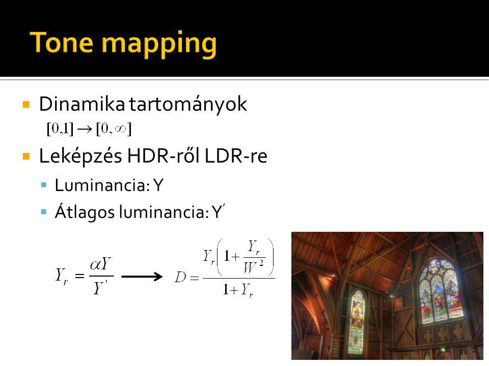  Dinamika tartományok  Leképzés HDR-ről LDR-re  Luminancia: Y  Átlagos luminancia: Y '