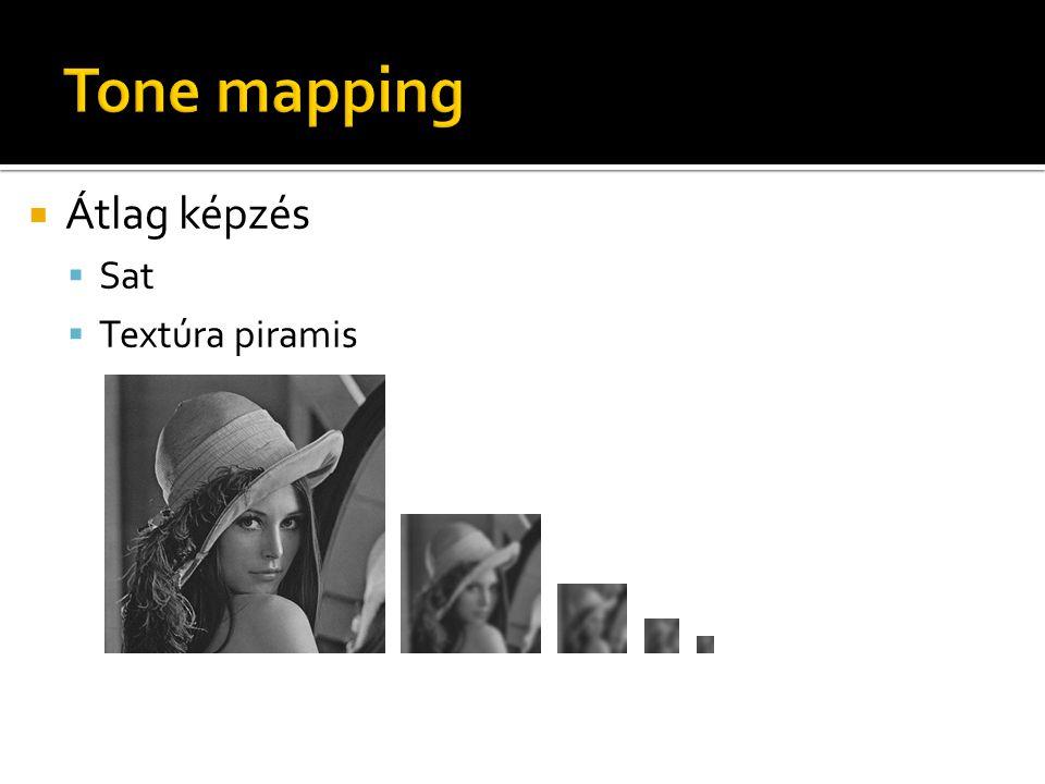  Átlag képzés  Sat  Textúra piramis
