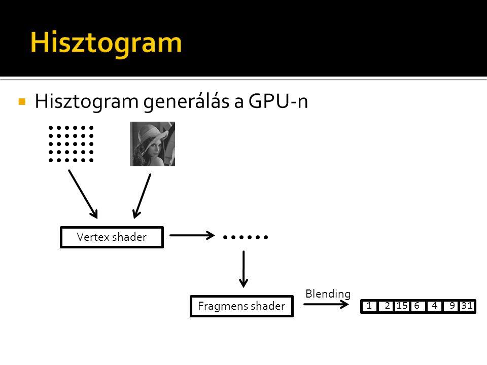  Hisztogram generálás a GPU-n Vertex shader Fragmens shader Blending 1 2 15 6 4 9 31