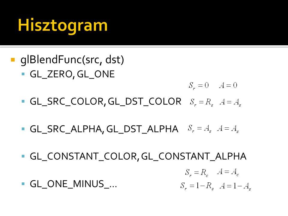 " Grid  Számítás glEnable(GL_BLEND); glBlendFunc(GL_ONE, GL_ONE); histogramBuffer->setRenderTarget(); histogramShader->enable(); histogramShader->bindUniformTexture(""inputBuffer , texture->getTextureHandle(0), 0); grid->render(histogramShader); histogramShader->disable(); histogramBuffer->disableRenderTarget(); glDisable(GL_BLEND); GLfloat* vertices = new GLfloat[3 * width * height]; for(int y = 0; y < height; ++y){ for(int x = 0; x < width; ++x){ vertices[3 * (x + y * width) ] = x / width; vertices[3 * (x + y * width) + 1] = y / height; vertices[3 * (x + y * width) + 2] = 0.0f; }"