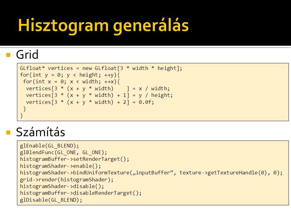  Átlag képzés uniform sampler2D inputBuffer; in vec2 fTexCoord; out vec4 outColor; void main(void){ vec2 offset = 1.0 / textureSize(inputBuffer, 0); float sum = 0.0; for(int y = -1; y <= 1; ++y){ for(int x = -1; x <= 1; ++x){ sum += texture(inputBuffer, fTexCoord + vec2(x, y) * offset); } outColor = vec4(sum / 9.0); }