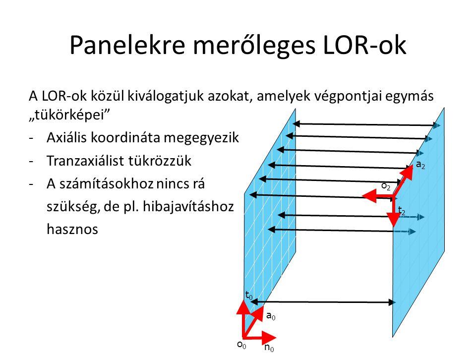 """Panelekre merőleges LOR-ok A LOR-ok közül kiválogatjuk azokat, amelyek végpontjai egymás """"tükörképei -Axiális koordináta megegyezik -Tranzaxiálist tükrözzük -A számításokhoz nincs rá szükség, de pl."""